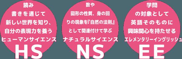 HS・NS(ヒューマンサイエンス・ナチュラルサイエンス)